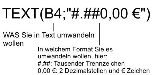 Excel Text Funktion - Erklärung