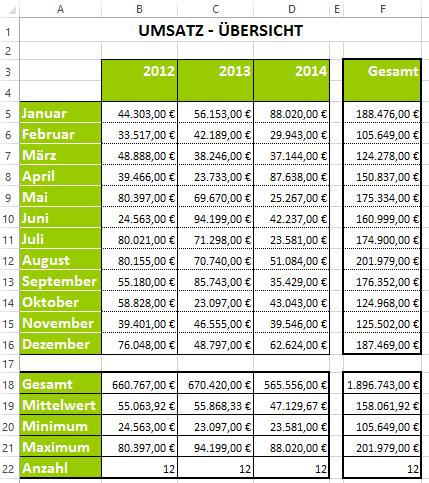 Excel Übung - Einfache Funktionen - Lösung