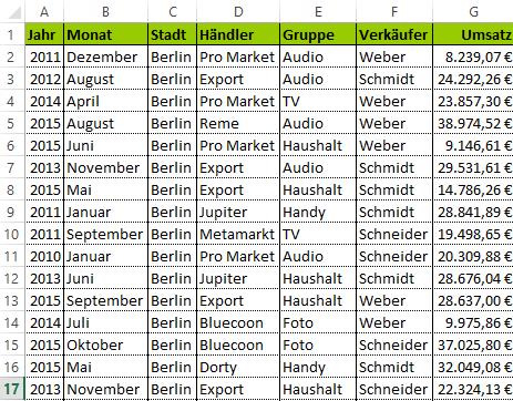 Excel - Leere Zeilen löschen - Nachher