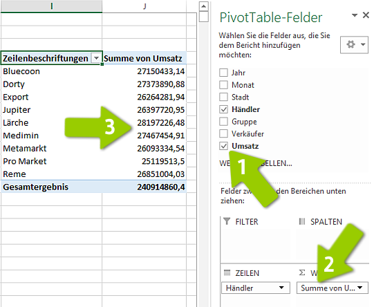 Pivot-Tabelle - Mit Summen