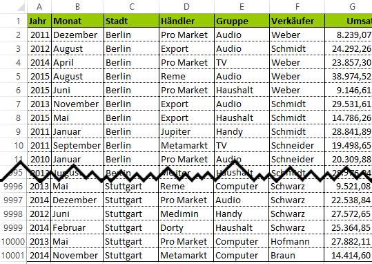 Excel - Große Tabelle