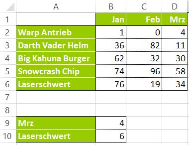 Excel - Vergleich-Funktion - Nachher