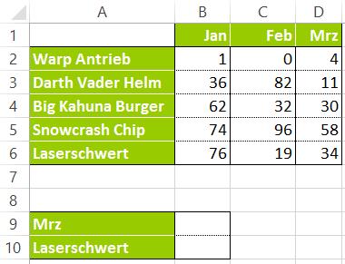 Excel - Vergleich-Funktion - Vorher