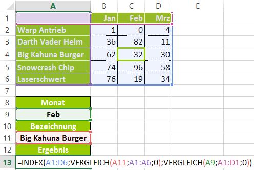 Index und Vergleich Funktionen verschachteln